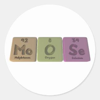 Moose-Mo-O-Se-Molybdenum-Oxygen-Selenium.png Pegatina Redonda