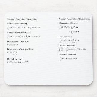 Mousepad cálculo de vector alfombrillas de ratón
