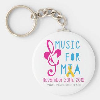 Música para el llavero de Mia