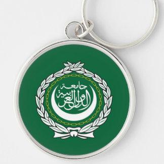 Musulmanes islámicos del símbolo de la bandera de llavero