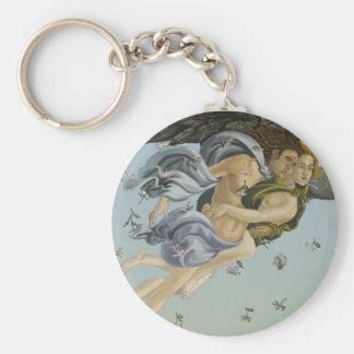 Nacimiento del llavero de Venus