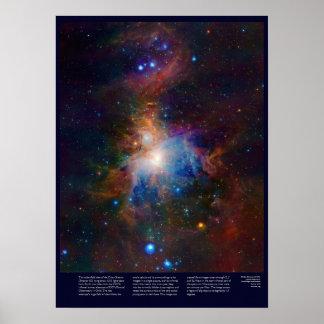 Nebulosa de Orión con las estrellas, el gas y las  Poster