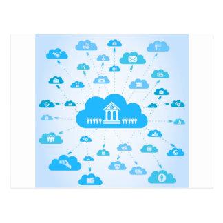 Negocio un cloud3 postal