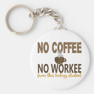 Ningún café ningún estudiante de la biología de Wo Llavero Redondo Tipo Chapa