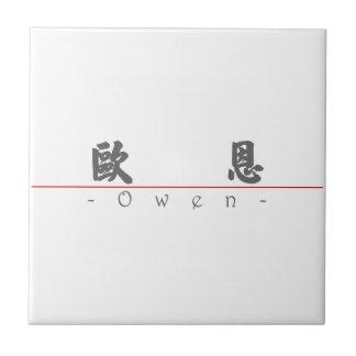 Nombre chino para Owen 20764_4 pdf Teja Ceramica