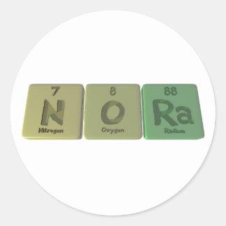 Nora como radio del oxígeno del nitrógeno etiqueta