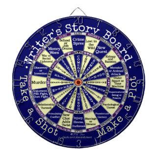 Novedad divertida del tablero de historia de los tabla dardos