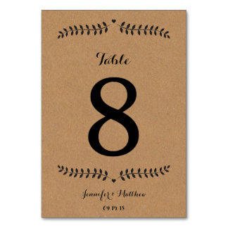 Número de la tabla de Kraft/número Kraft de la