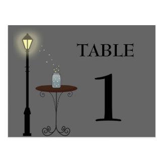 Número de la tabla de las luciérnagas y del tarro postal