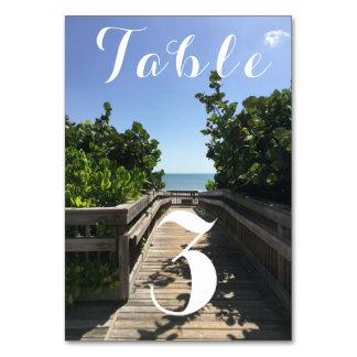 Número de la tabla del acceso de la playa