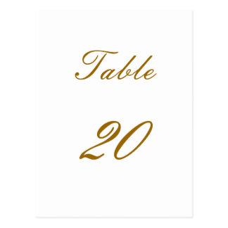 Número de la tabla postal