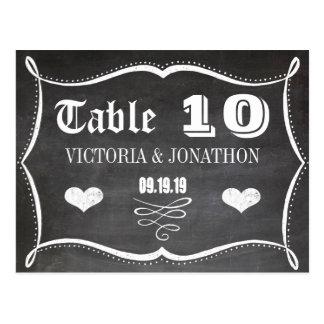 Número moderno de la tabla de la tipografía del vi tarjeta postal