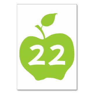 Número verde de la tabla