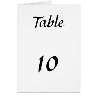 Números de la tabla tarjeta