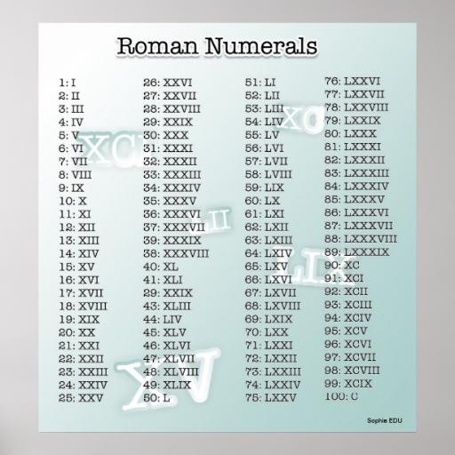 numeros_romanos_azules_ ...