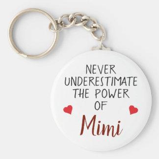 Nunca llavero personalizado Mimi del Underestimate