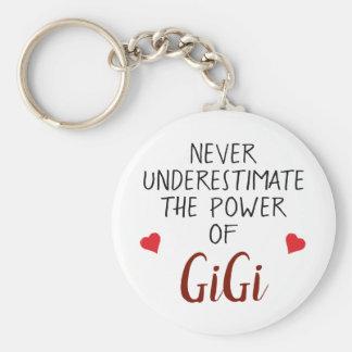 Nunca subestime el llavero personalizado GiGi