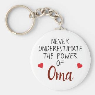 Nunca subestime el llavero personalizado Oma