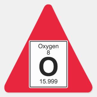 O - Oxígeno Pegatina Triangular