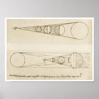 Observaciones astrológicas, Leonardo da Vinci Impresiones