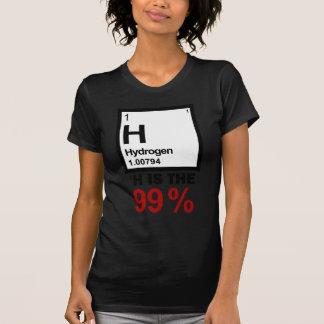 Ocupe la camisa del hidrógeno