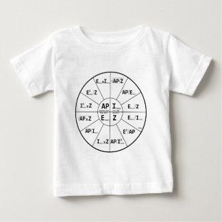 Ohmios de ley para la CA Camisas