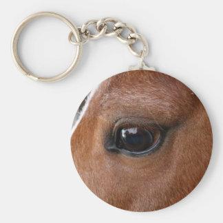 Ojo del caballo llavero redondo tipo chapa