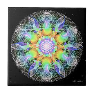 Ondulaciones de la conciencia azulejo