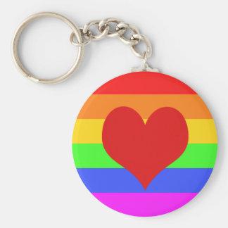 Orgullo gay llavero redondo tipo chapa