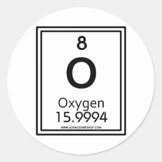 Oxígeno 08 etiquetas redondas