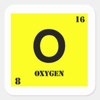 Oxígeno Colcomanias Cuadradas