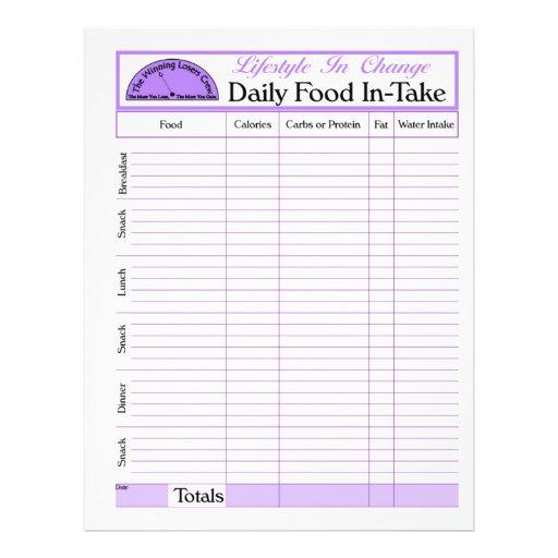 Página diaria de la toma de comida, para el cambio tarjetas informativas
