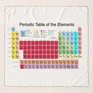 Pañuelo Tabla periódica de los elementos