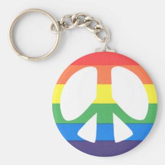 paz gay llavero redondo tipo chapa
