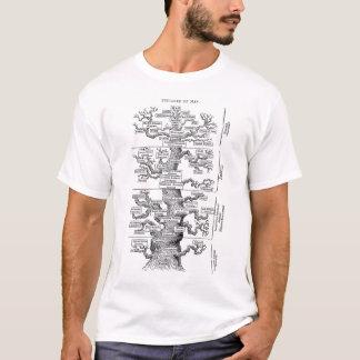 Pedigrí de la camiseta del hombre