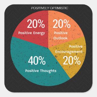Pegatina positivamente optimista