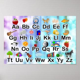Pequeño poster del alfabeto de ABC con los gráfico
