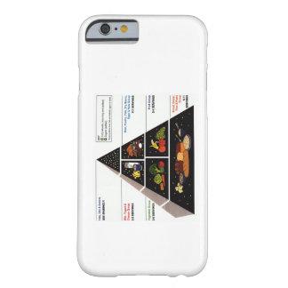 Pirámide de alimentación funda de iPhone 6 barely there