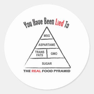 Pirámide de alimentación pegatina redonda