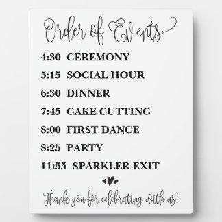 Placa Expositora Orden de los acontecimientos que casan la muestra