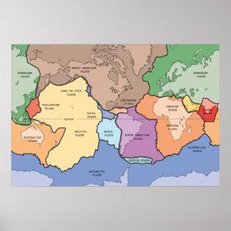 Placas tectónicas del diagrama de la tierra póster