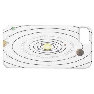Planeta del los del muestra del que de Ejemplo de  iPhone 5 Case-Mate Cobertura