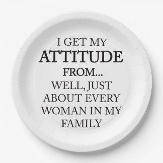 Plato De Papel Actitud de la familia