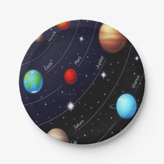 Plato De Papel Planetas de las placas de papel