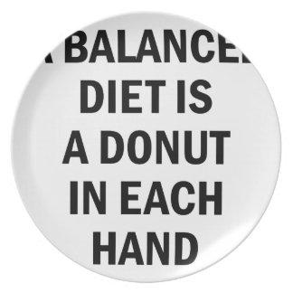 Plato Dieta equilibrada