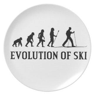 Plato Evolución del esquí