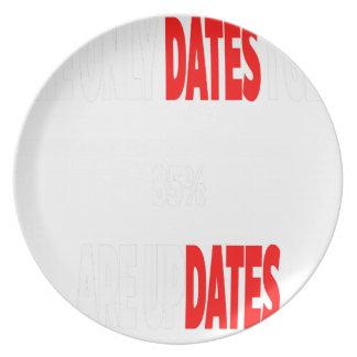 Plato Las únicas fechas que consigo son actualizaciones