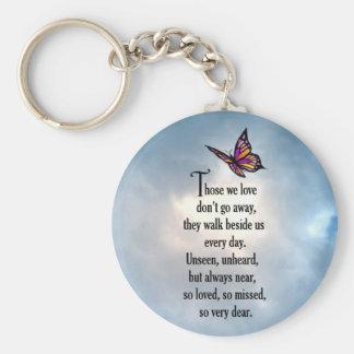 """Poema """"tan amado"""" de la mariposa llavero redondo tipo chapa"""
