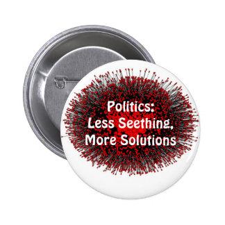Política Menos Seething Pins