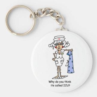 ¿Por qué usted lo piensa ha llamado ICU? Llaveros Personalizados